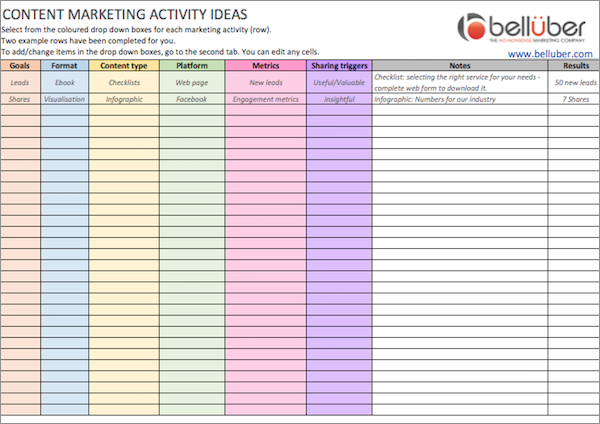 content marketing ideas template