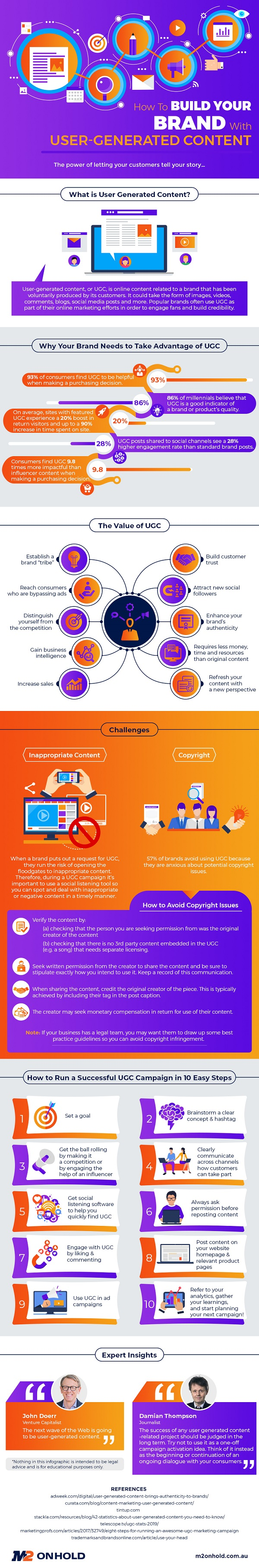 User-generated content infographic